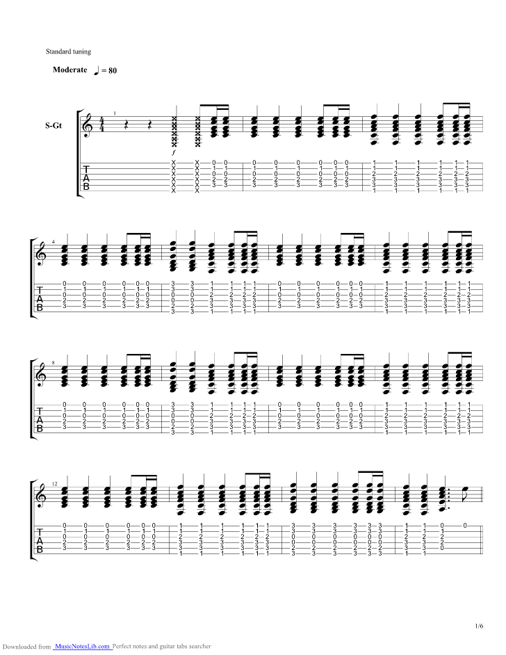 My Hometown Guitar Pro Tab By Bowling For Soup Musicnoteslib