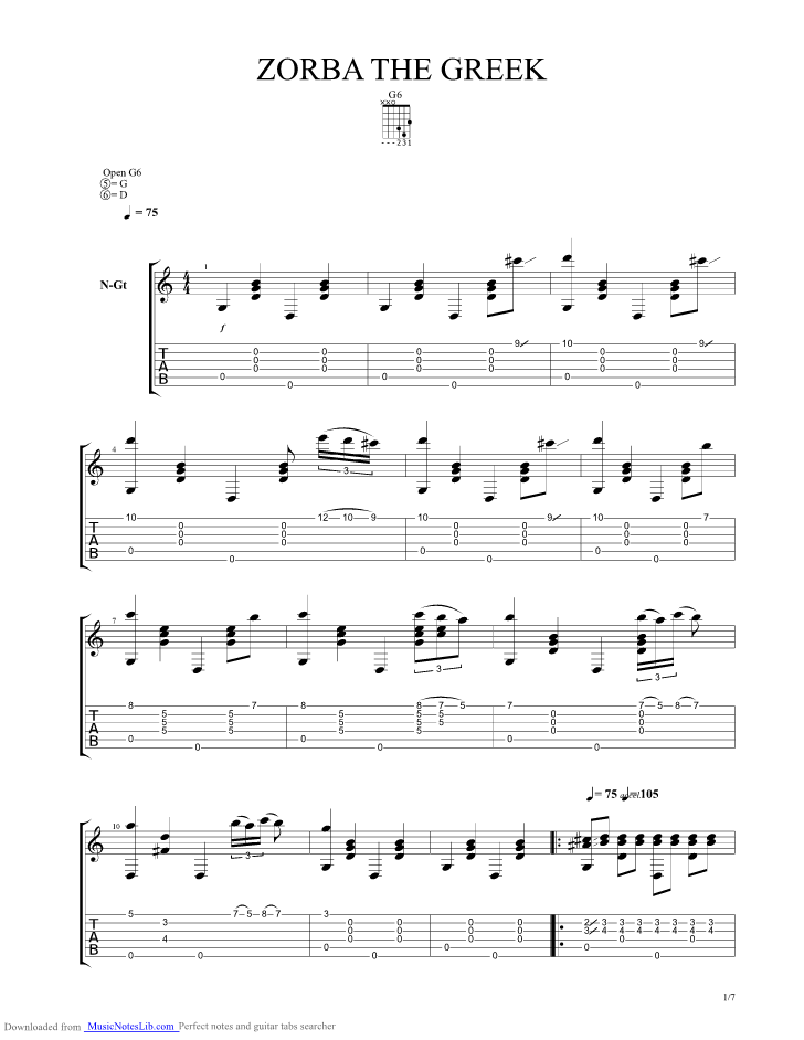 Zorba The Greek guitar pro tab by Chet Atkins @ musicnoteslib.com