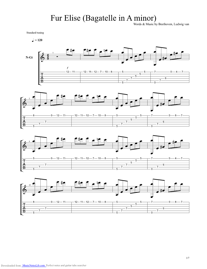 Fur Elise Bagatelle in A Minor guitar pro tab by Beethoven Ludwig ...