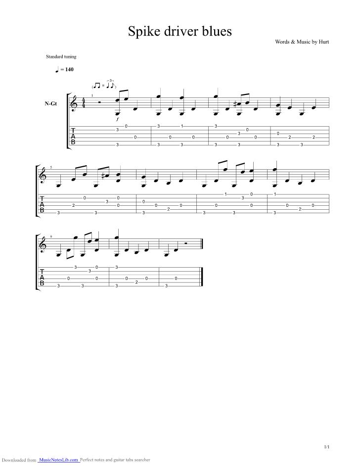 Spike Driver Blues guitar pro tab by Mississippi John Hurt