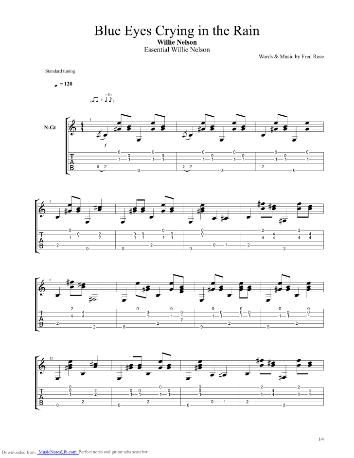 Blue Eyes Crying In The Rain guitar pro tab by Willie Nelson ...