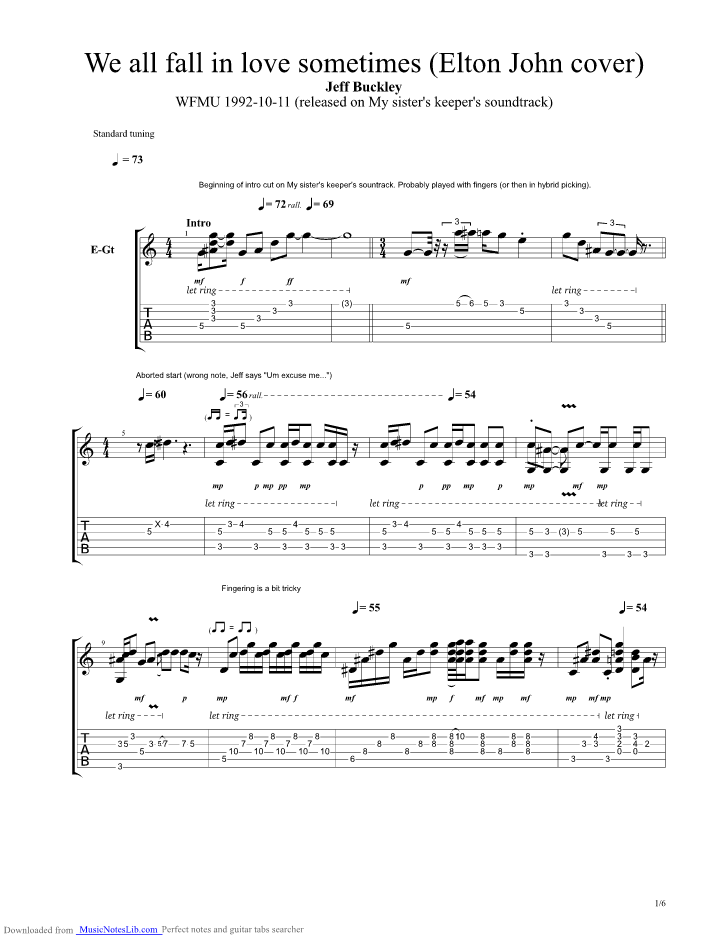 We All Fall In Love Sometimes Guitar Pro Tab By Jeff Buckley
