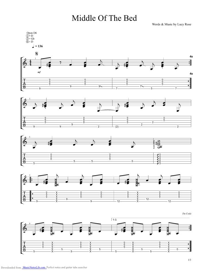 Guitar Certificate Program  Atlanta Institute of Music
