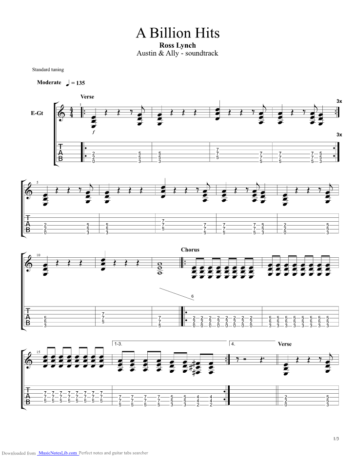 A Billion Hits guitar pro tab by Ross Lynch @ musicnoteslib.com
