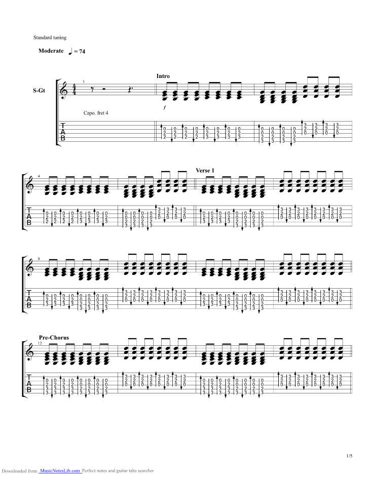 One Thing Remains Guitar Pro Tab By Kristian Stanfill