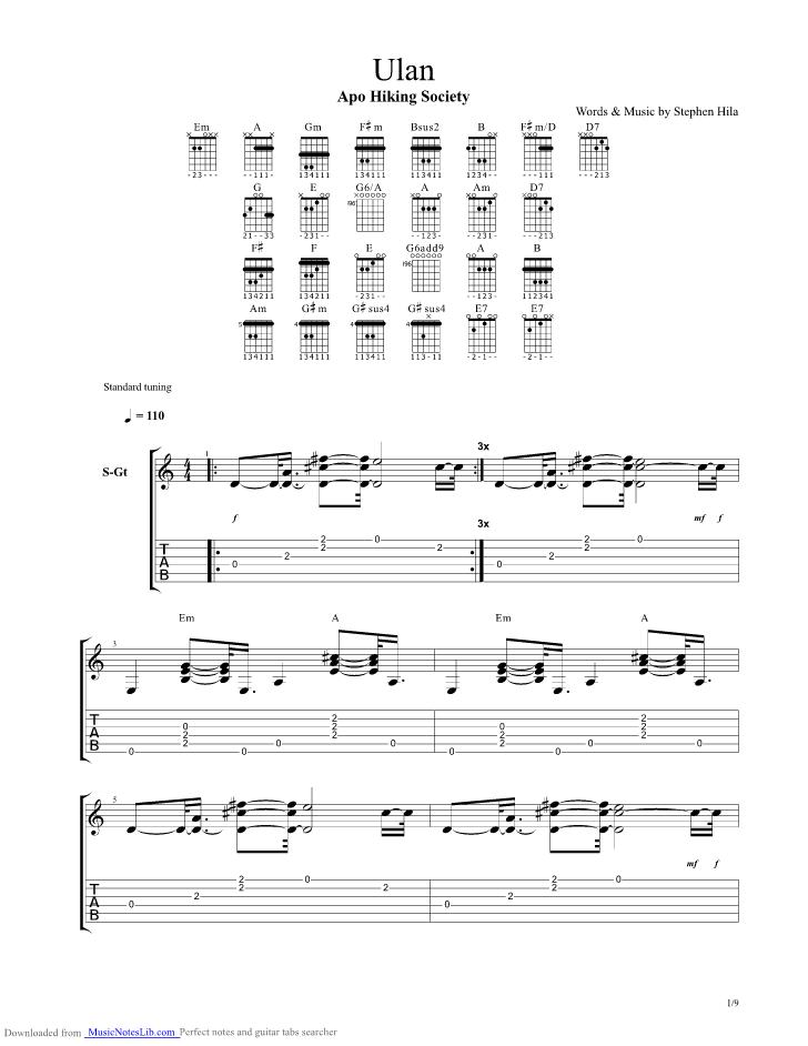 christmas songs - pasko na naman, by www.guitartutee.com ...
