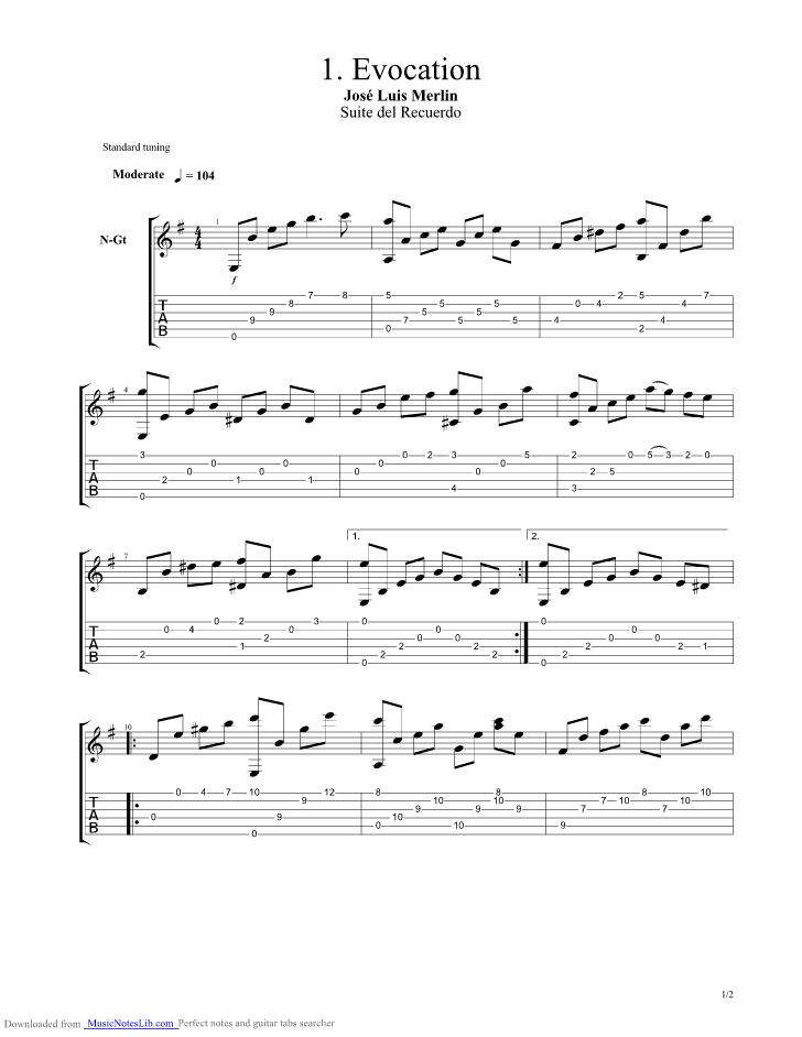 Chord d on guitar