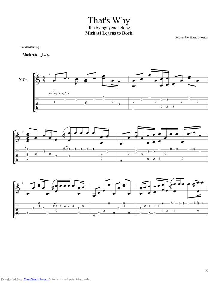 Thats Why Guitar Pro Tab By Michael Learns To Rock Musicnoteslib